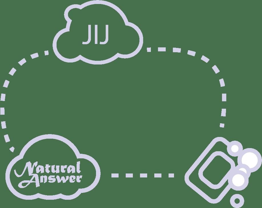 word een affiliate van natuurlijkeshampoobar.nl